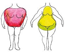 BMI kalkulačka - výpočet BMI